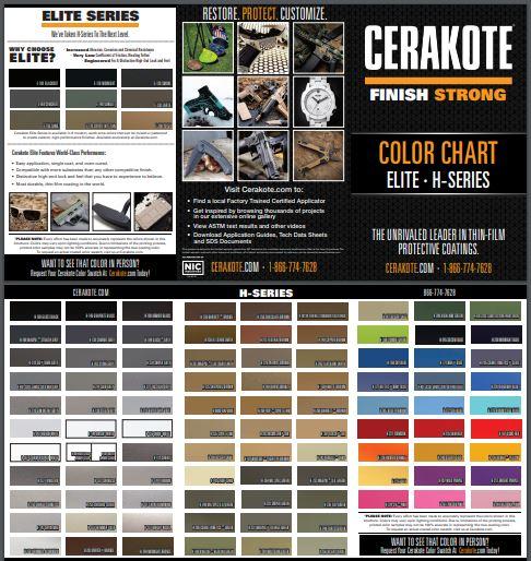 Complete List Of Nic Industries Cerakote Colors